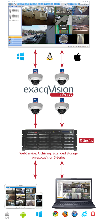 exacqVision Edge VMS Software on an IP Camera   Exacq from